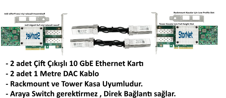 Bundle Broadcom Ethernet