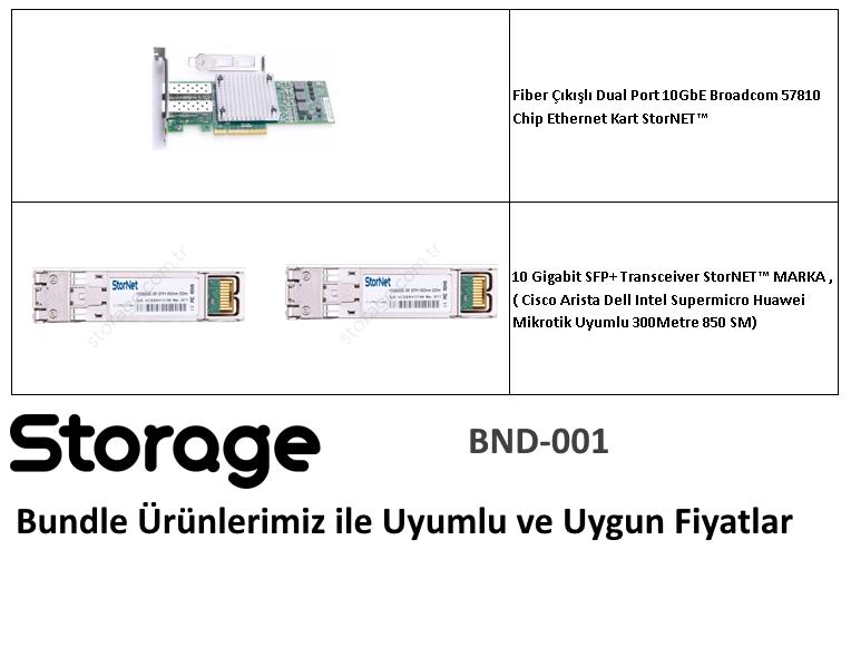 StorNEt Bundle Ağ Kartı ve SFP+ Transceiver