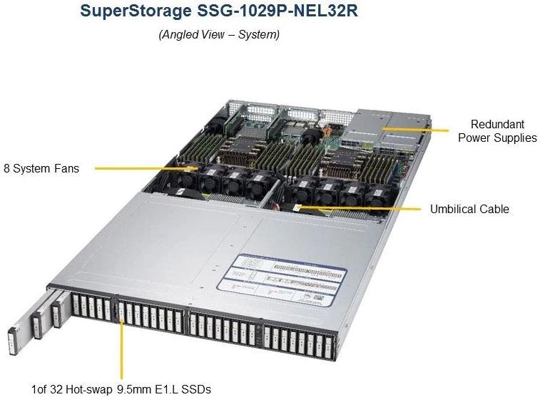 supermicro-SSG-1029P-NEL32R-