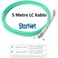 5 Metre LC to LC OM3 10Gb/Gigabit Multi-Mode Duplex 50/125 LSZH Fiber Optic Kablo SFP Transceiver için